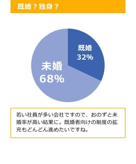 questionnaire_1-02