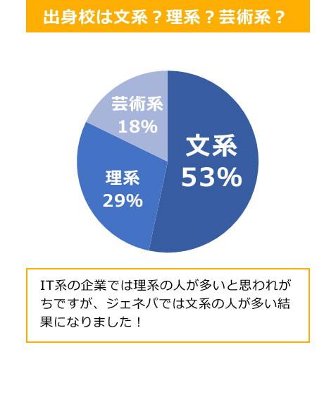 questionnaire_3