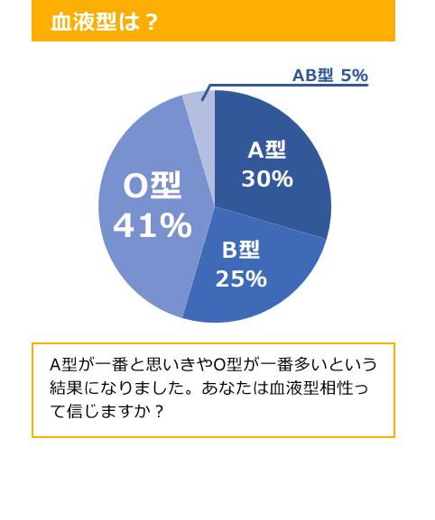 questionnaire_4