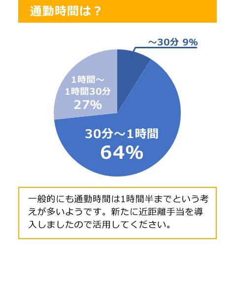 questionnaire_5