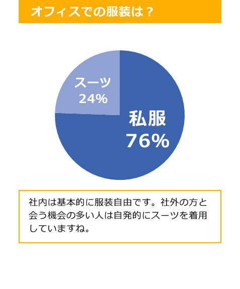 questionnaire_7