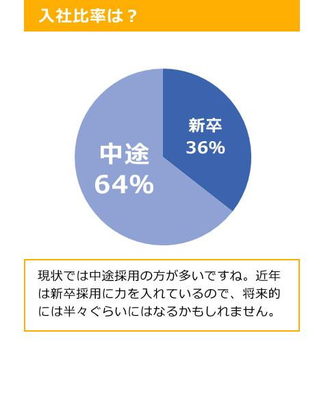 questionnaire_8