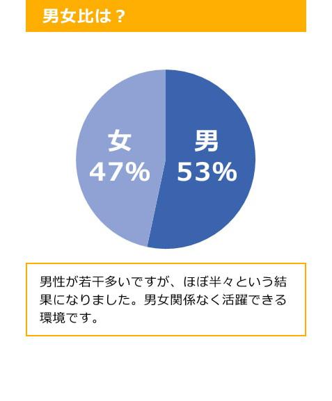 questionnaire_9-02